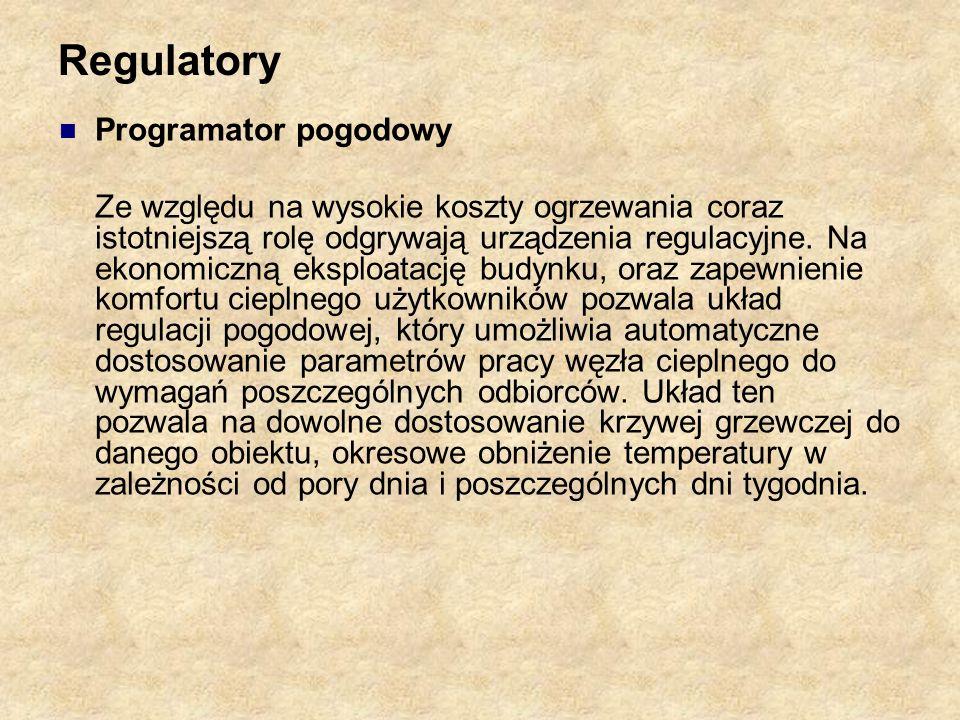 Regulatory Programator pogodowy