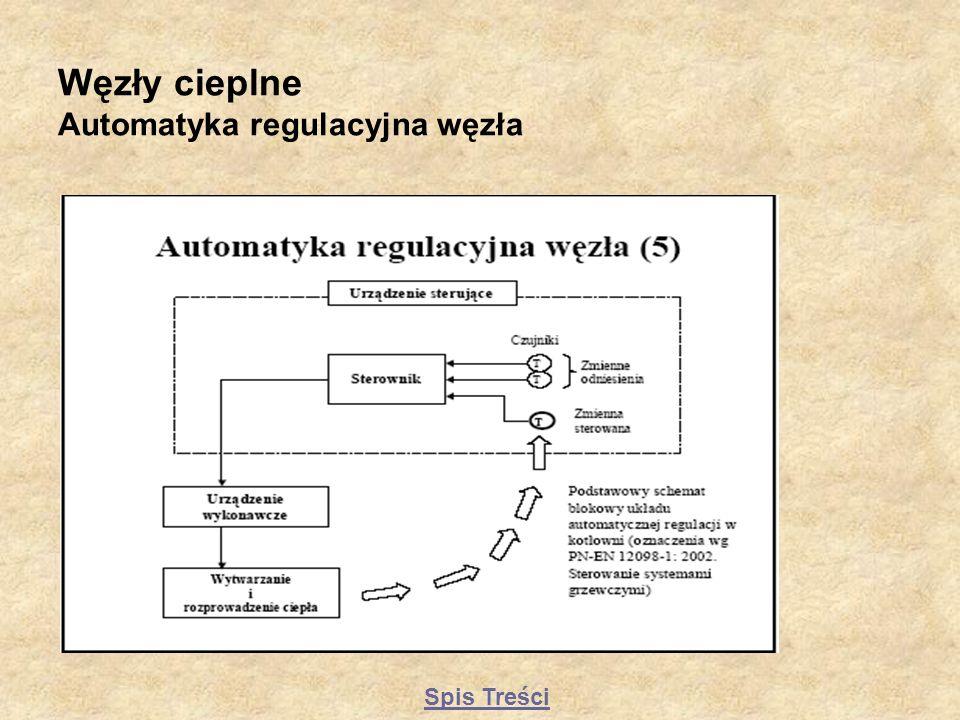 Węzły cieplne Automatyka regulacyjna węzła
