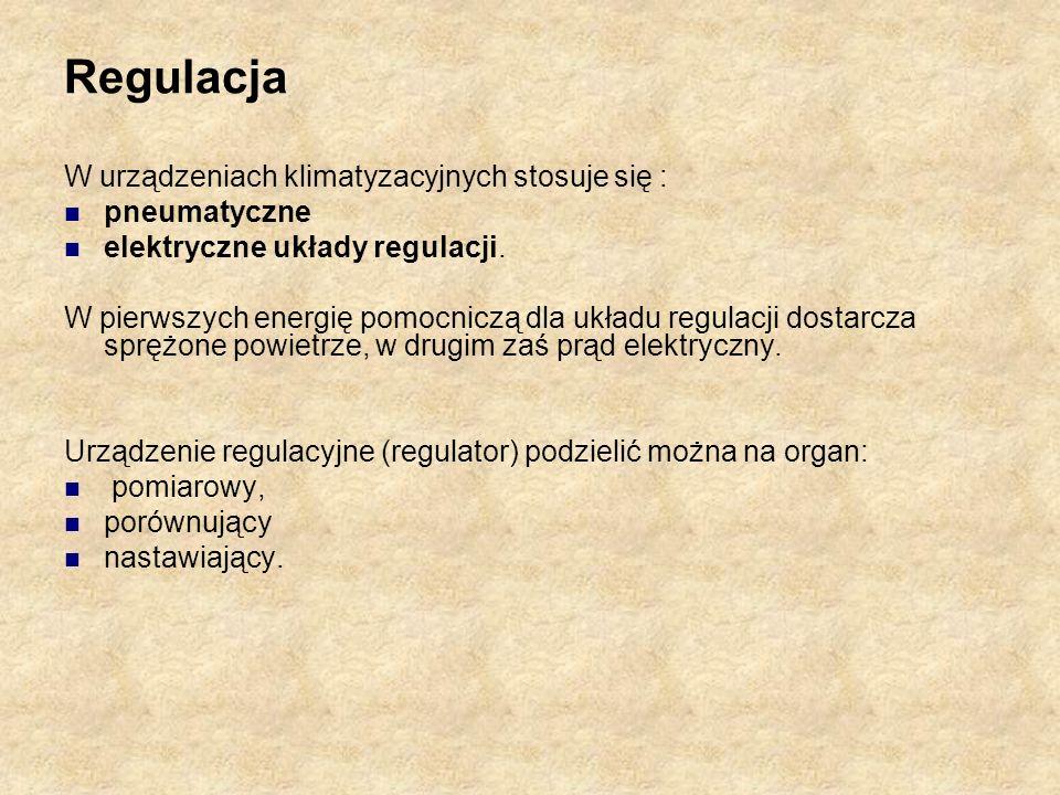 Regulacja W urządzeniach klimatyzacyjnych stosuje się : pneumatyczne