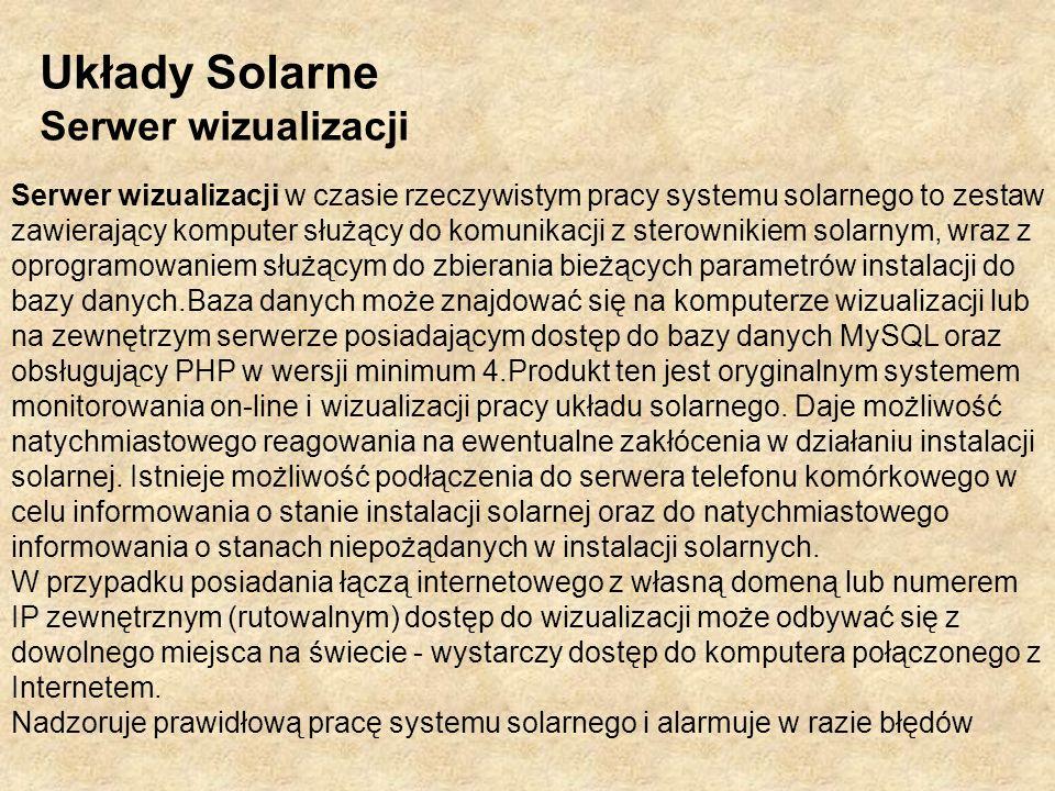 Układy Solarne Serwer wizualizacji
