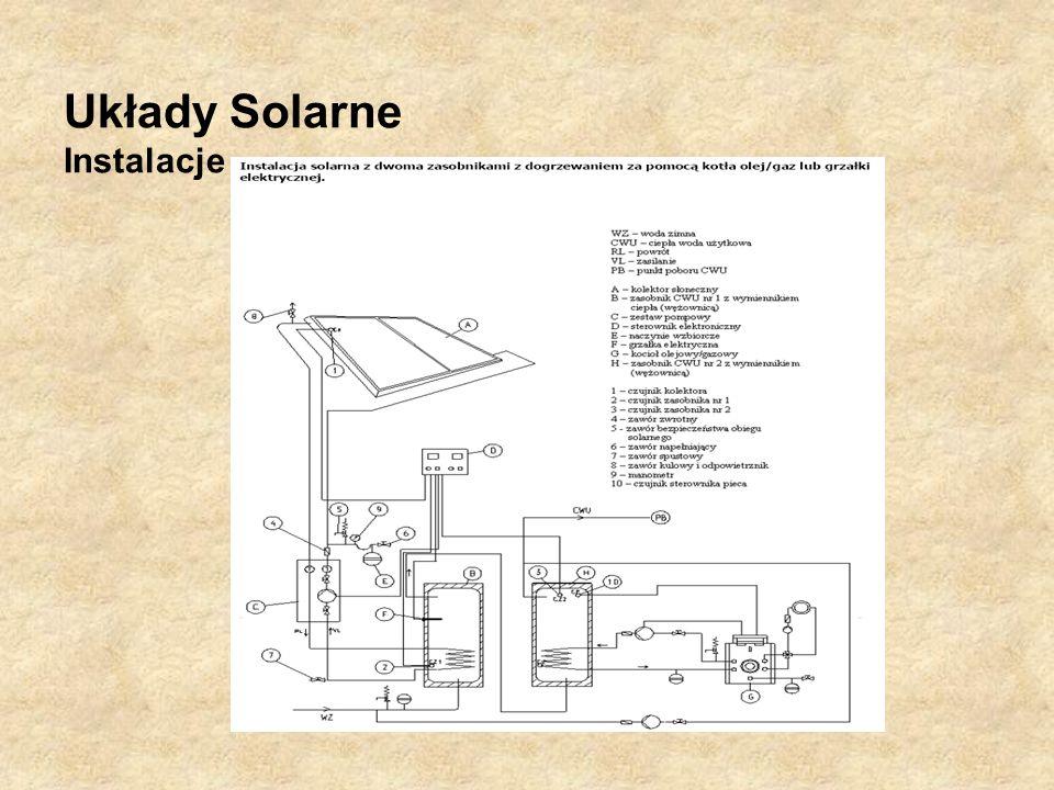 Układy Solarne Instalacje
