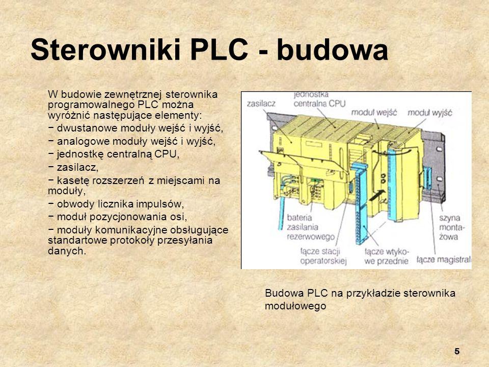 Sterowniki PLC - budowa