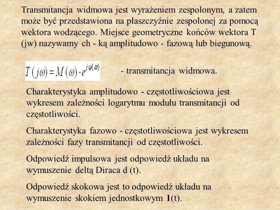 Transmitancja widmowa jest wyrażeniem zespolonym, a zatem może być przedstawiona na płaszczyźnie zespolonej za pomocą wektora wodzącego. Miejsce geometryczne końców wektora T (jw) nazywamy ch - ką amplitudowo - fazową lub biegunową.