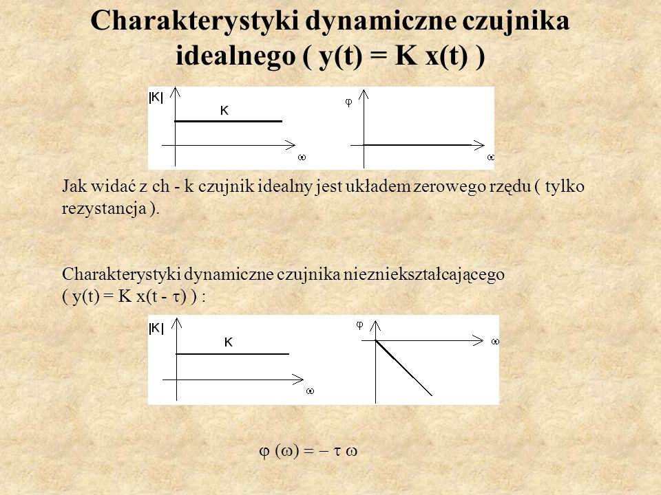 Charakterystyki dynamiczne czujnika idealnego ( y(t) = K x(t) )