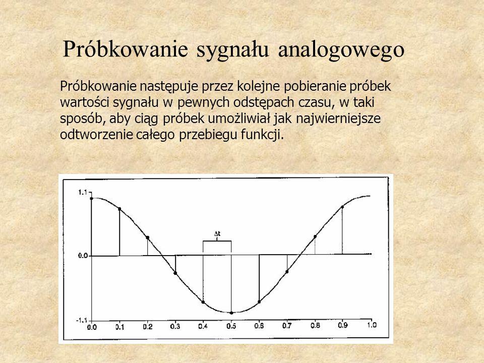 Próbkowanie sygnału analogowego