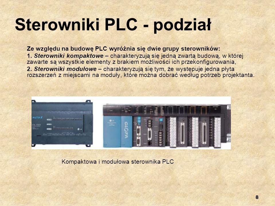 Sterowniki PLC - podział
