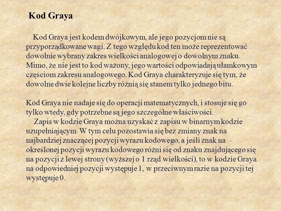 Kod Graya