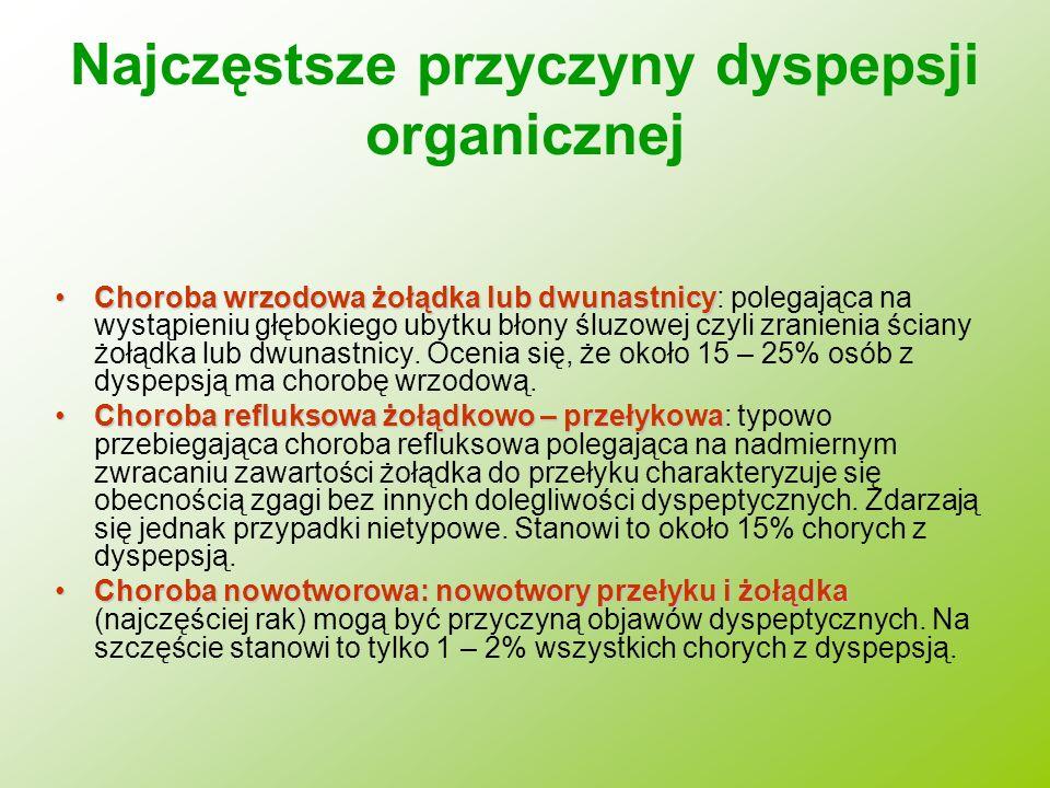 Najczęstsze przyczyny dyspepsji organicznej