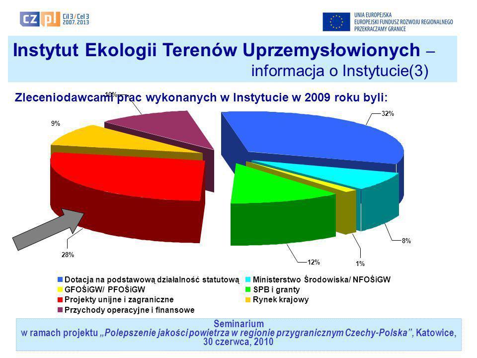 Instytut Ekologii Terenów Uprzemysłowionych –