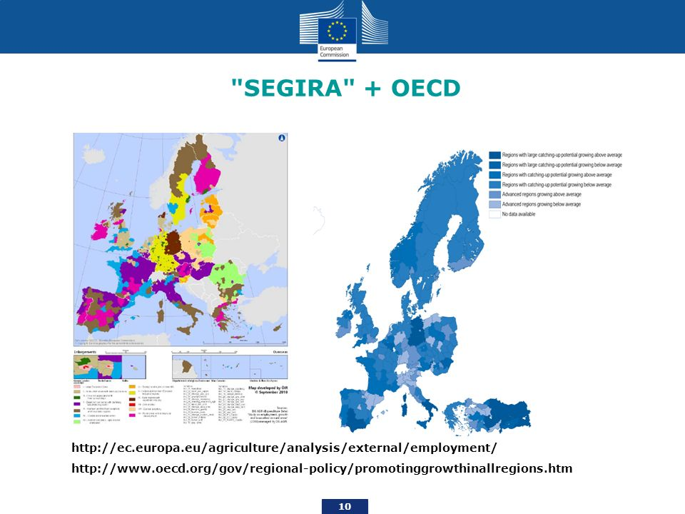 SEGIRA + OECD Cluster 8: Eastern periphery – agriculturally dominated