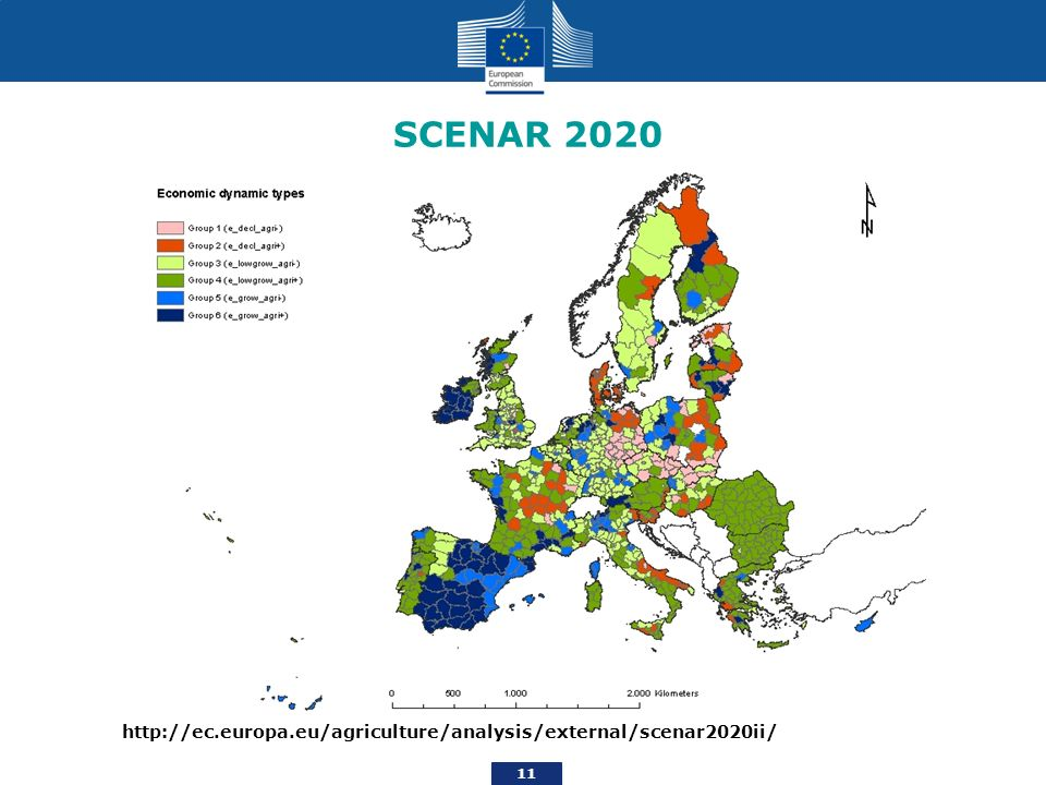 SCENAR 2020 http://ec.europa.eu/agriculture/analysis/external/scenar2020ii/
