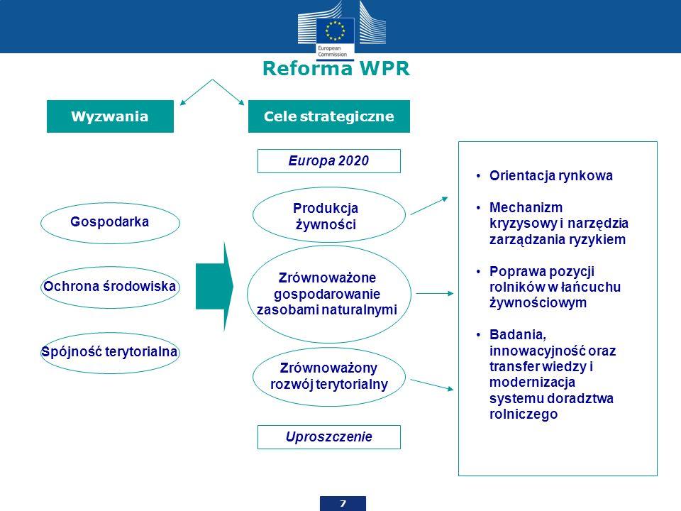 Reforma WPR Wyzwania Cele strategiczne Europa 2020 Orientacja rynkowa