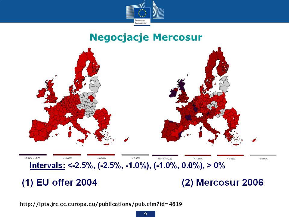 Thank you Negocjacje Mercosur