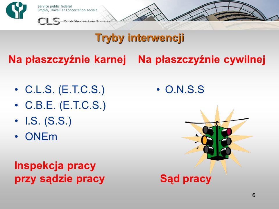 Tryby interwencji Na płaszczyźnie karnej Na płaszczyźnie cywilnej. C.L.S. (E.T.C.S.) C.B.E. (E.T.C.S.)