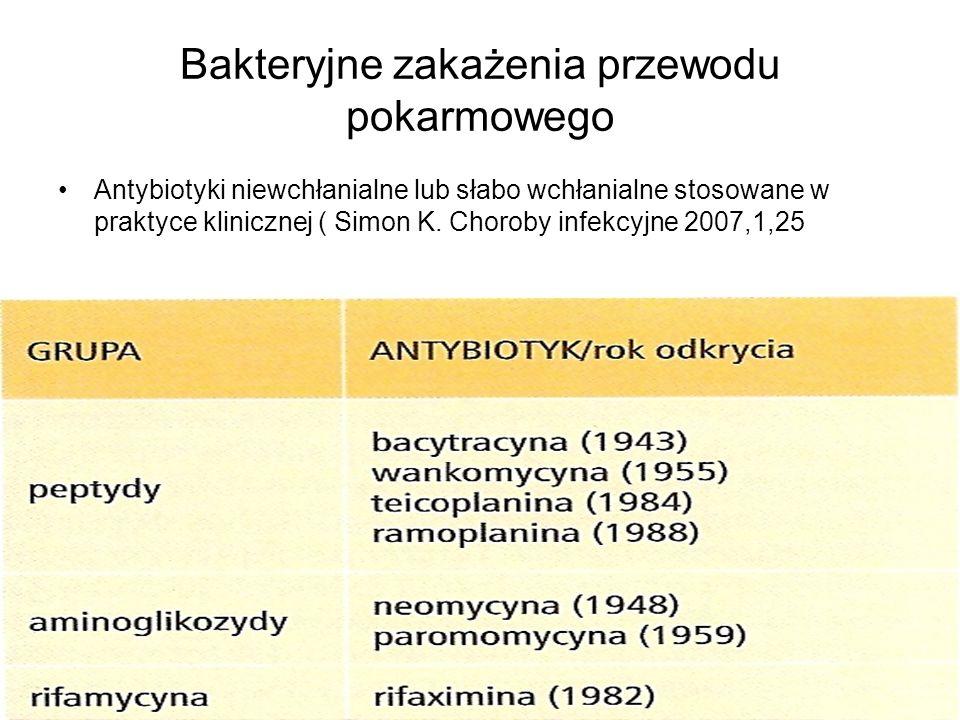 Bakteryjne zakażenia przewodu pokarmowego