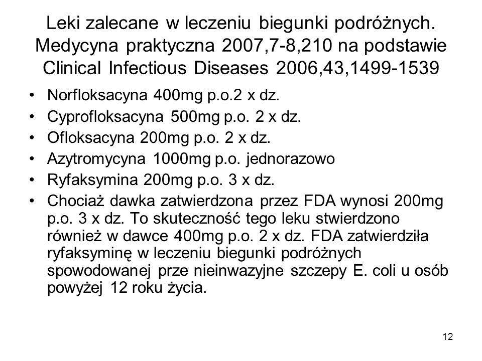 Leki zalecane w leczeniu biegunki podróżnych