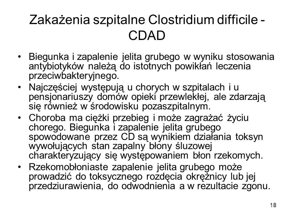 Zakażenia szpitalne Clostridium difficile - CDAD