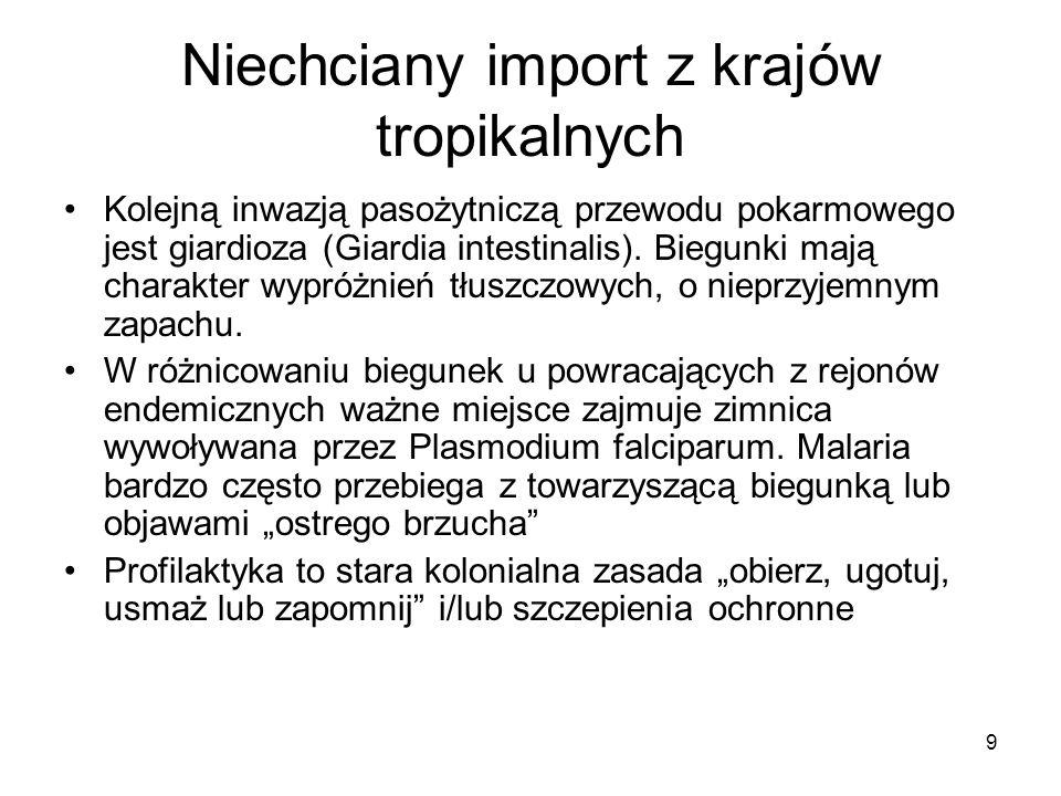 Niechciany import z krajów tropikalnych