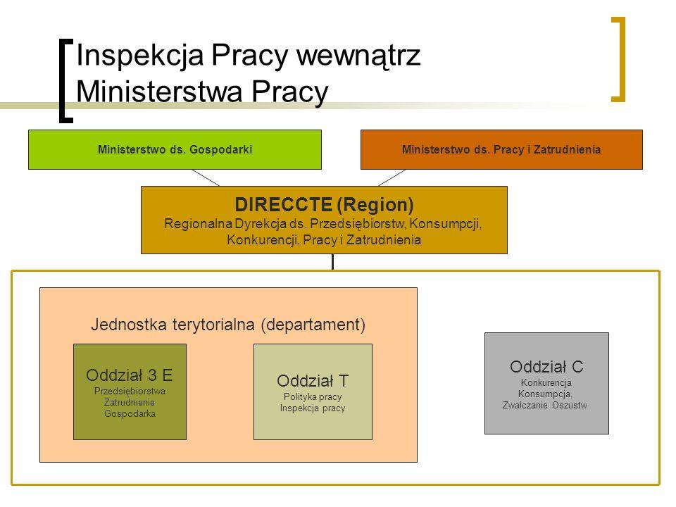 Inspekcja Pracy wewnątrz Ministerstwa Pracy