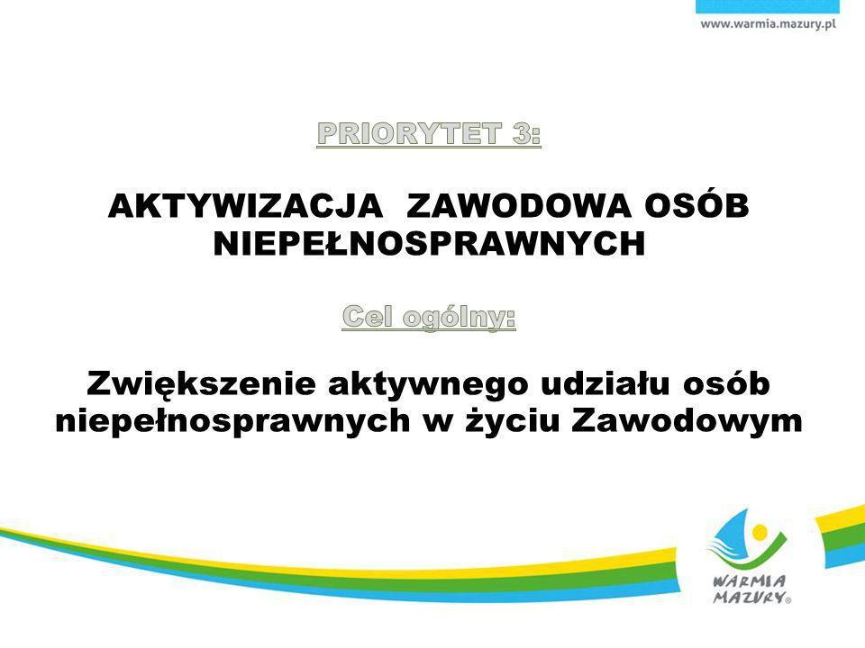 PRIORYTET 3: AKTYWIZACJA ZAWODOWA OSÓB NIEPEŁNOSPRAWNYCH Cel ogólny: Zwiększenie aktywnego udziału osób niepełnosprawnych w życiu Zawodowym