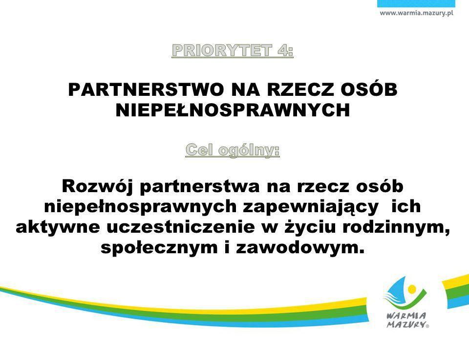 PRIORYTET 4: PARTNERSTWO NA RZECZ OSÓB NIEPEŁNOSPRAWNYCH Cel ogólny: Rozwój partnerstwa na rzecz osób niepełnosprawnych zapewniający ich aktywne uczestniczenie w życiu rodzinnym, społecznym i zawodowym.