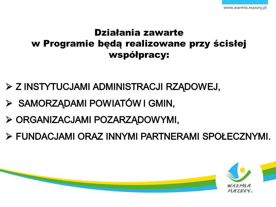Działania zawarte w Programie będą realizowane przy ścisłej współpracy: