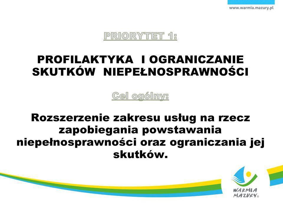 PRIORYTET 1: PROFILAKTYKA I OGRANICZANIE SKUTKÓW NIEPEŁNOSPRAWNOŚCI Cel ogólny: Rozszerzenie zakresu usług na rzecz zapobiegania powstawania niepełnosprawności oraz ograniczania jej skutków.