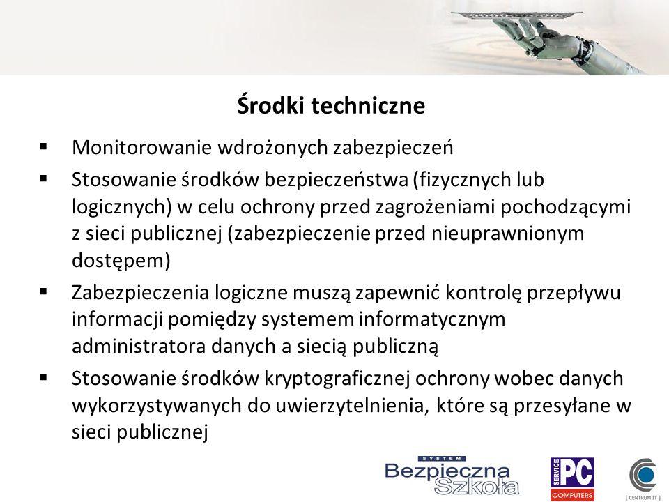 Środki techniczne Monitorowanie wdrożonych zabezpieczeń