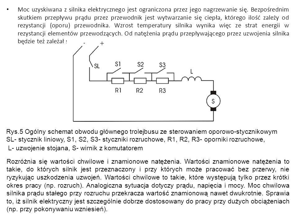 Rys.5 Ogólny schemat obwodu głównego trolejbusu ze sterowaniem oporowo-stycznikowym