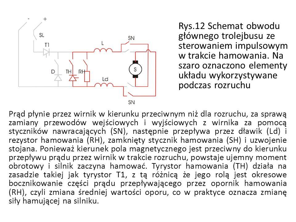 Rys.12 Schemat obwodu głównego trolejbusu ze sterowaniem impulsowym w trakcie hamowania. Na szaro oznaczono elementy układu wykorzystywane podczas rozruchu