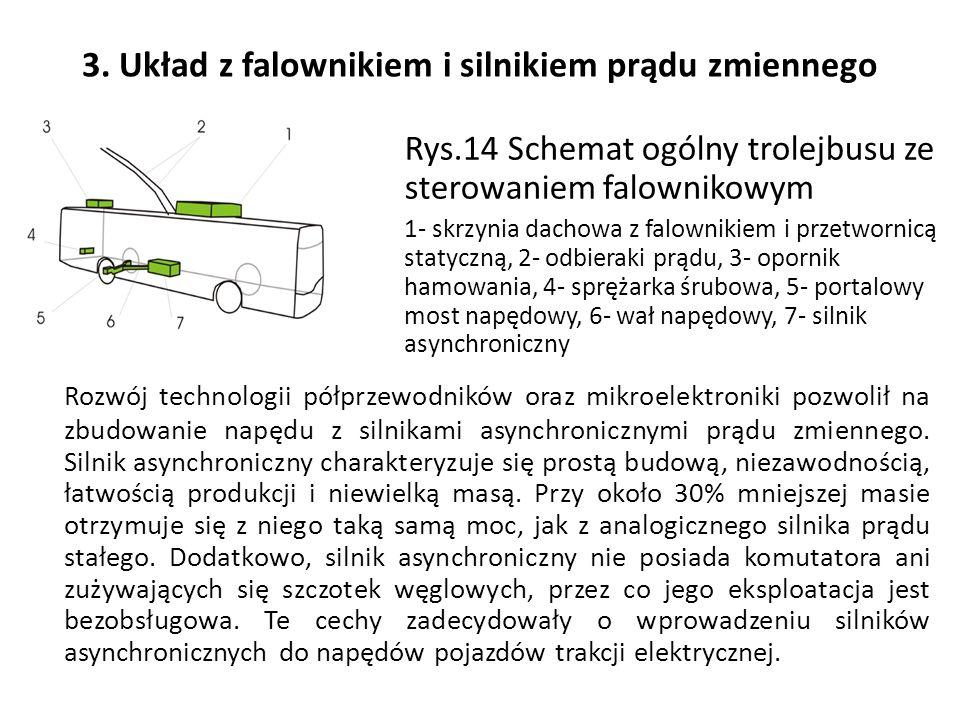 3. Układ z falownikiem i silnikiem prądu zmiennego