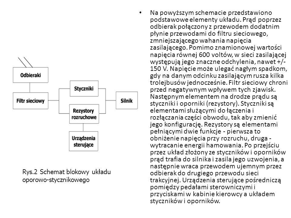 Na powyższym schemacie przedstawiono podstawowe elementy układu