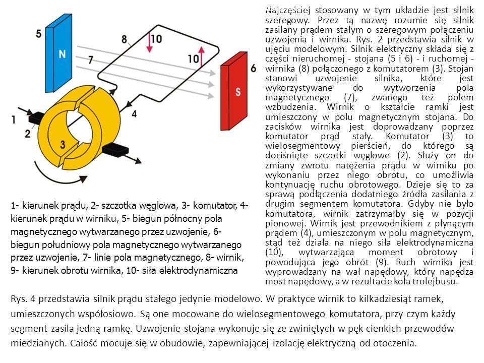 Rys.4 Silnik prądu stałego - schemat ideowy
