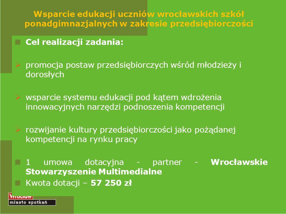 Wsparcie edukacji uczniów wrocławskich szkół ponadgimnazjalnych w zakresie przedsiębiorczości