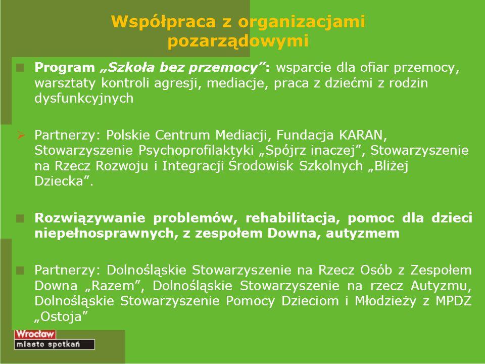 Współpraca z organizacjami pozarządowymi