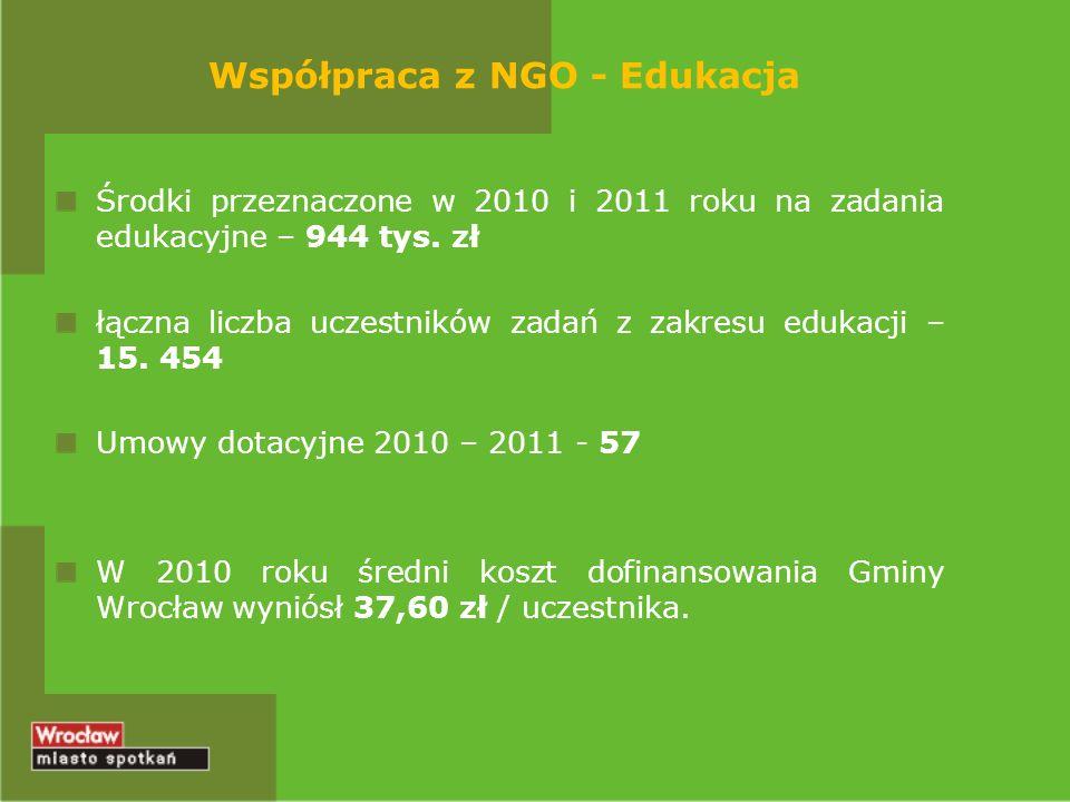 Współpraca z NGO - Edukacja