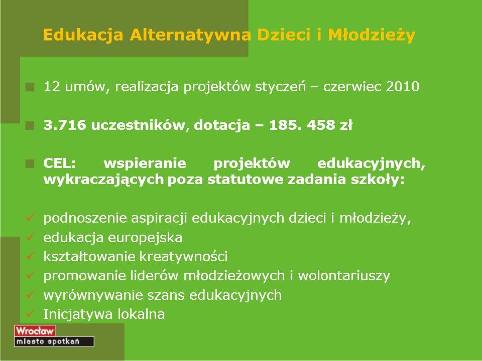 Edukacja Alternatywna Dzieci i Młodzieży