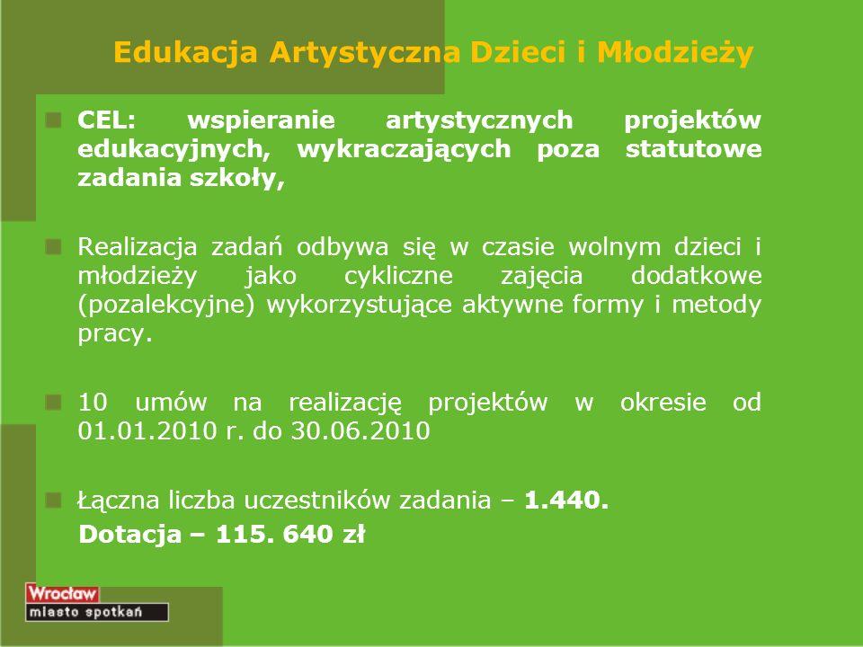 Edukacja Artystyczna Dzieci i Młodzieży