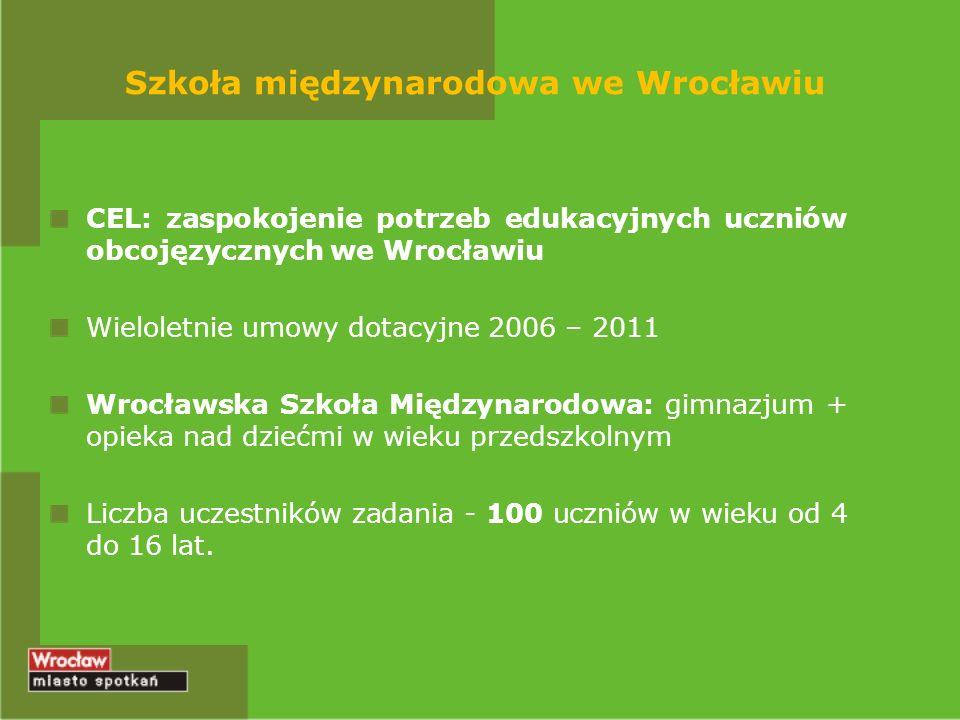 Szkoła międzynarodowa we Wrocławiu
