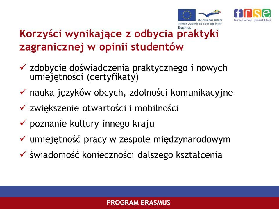 Korzyści wynikające z odbycia praktyki zagranicznej w opinii studentów