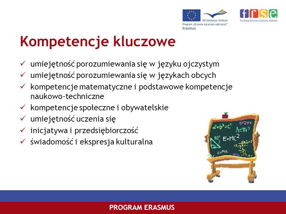 Kompetencje kluczowe umiejętność porozumiewania się w języku ojczystym
