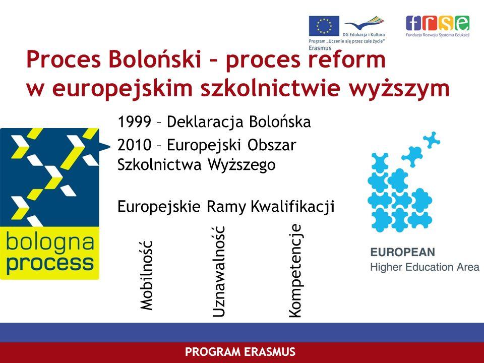 Proces Boloński – proces reform w europejskim szkolnictwie wyższym