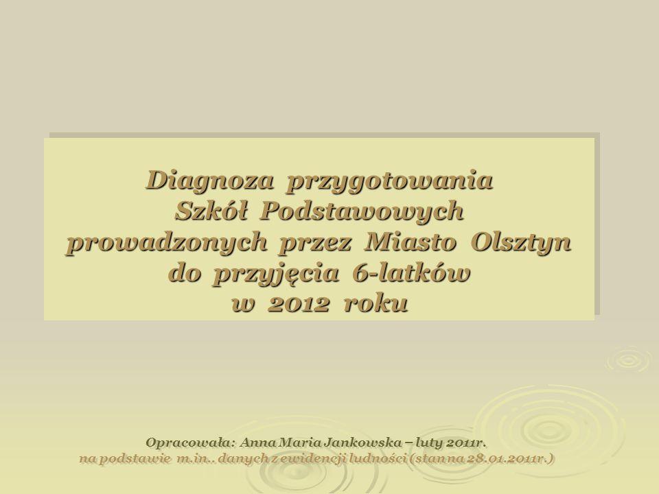 Diagnoza przygotowania Szkół Podstawowych prowadzonych przez Miasto Olsztyn do przyjęcia 6-latków w 2012 roku