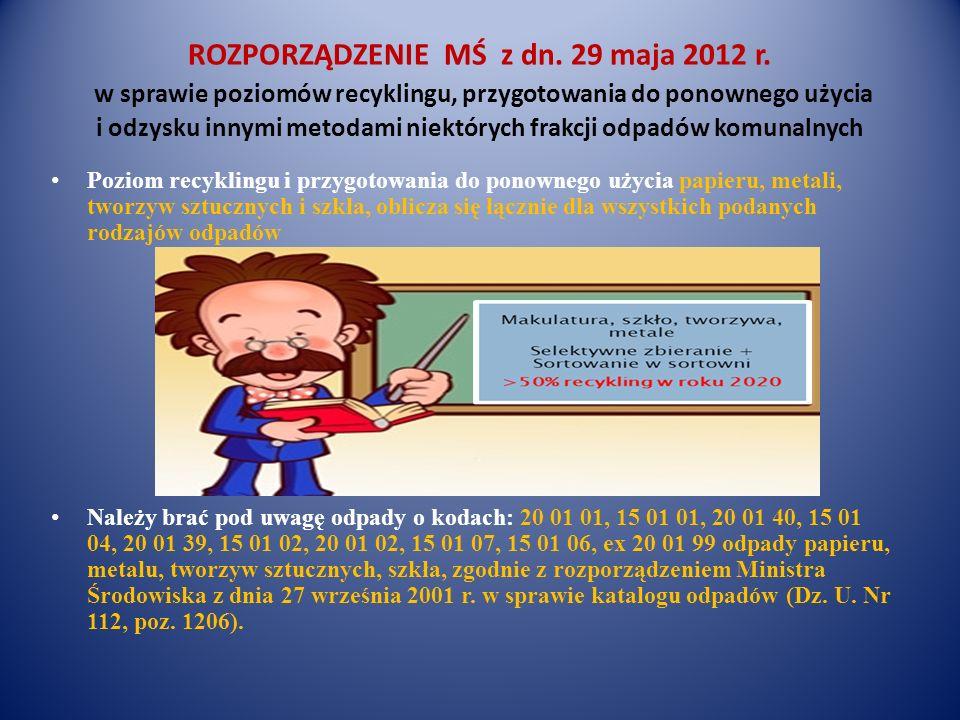 ROZPORZĄDZENIE MŚ z dn. 29 maja 2012 r
