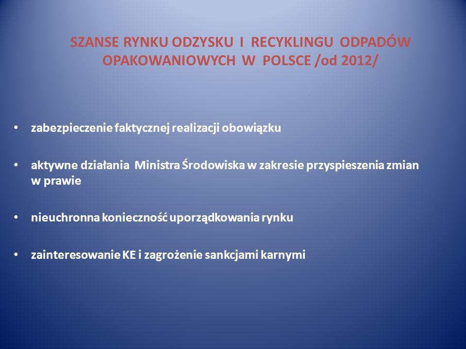 SZANSE RYNKU ODZYSKU I RECYKLINGU ODPADÓW OPAKOWANIOWYCH W POLSCE /od 2012/