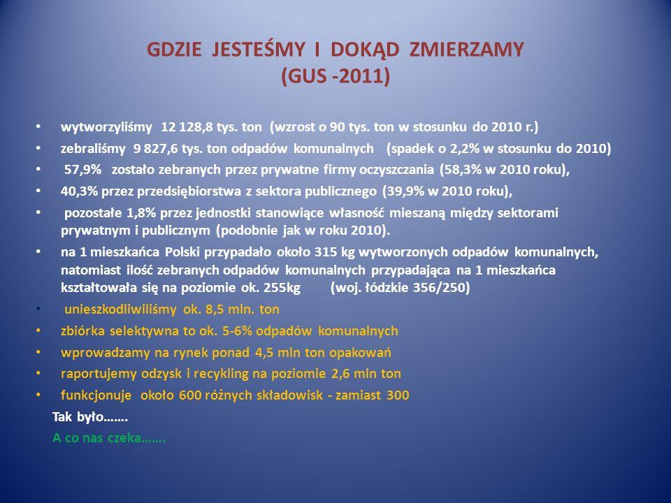 GDZIE JESTEŚMY I DOKĄD ZMIERZAMY (GUS -2011)