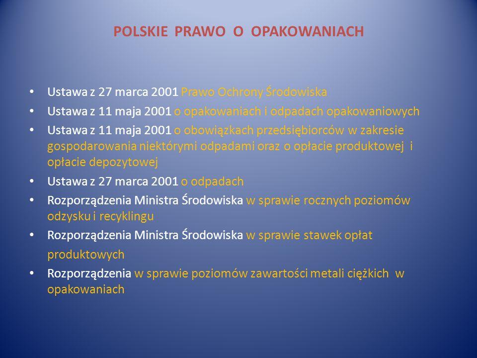 POLSKIE PRAWO O OPAKOWANIACH