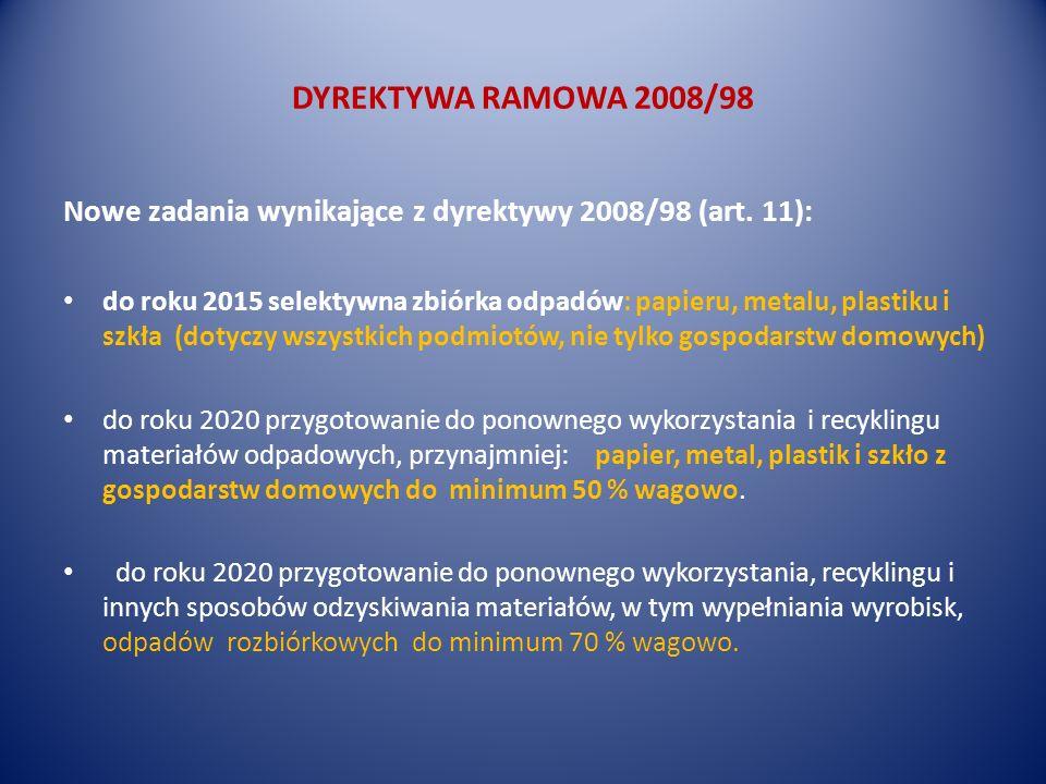 DYREKTYWA RAMOWA 2008/98 Nowe zadania wynikające z dyrektywy 2008/98 (art. 11):