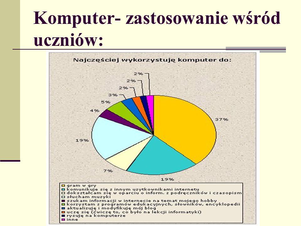 Komputer- zastosowanie wśród uczniów: