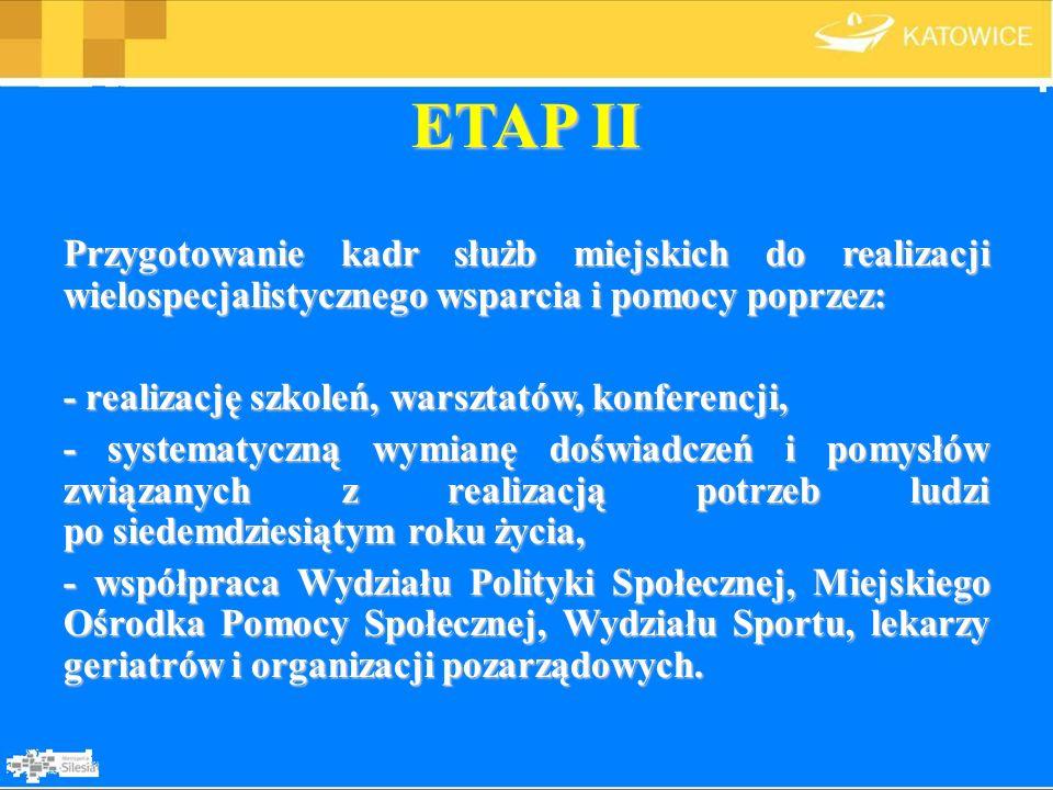 ETAP II Przygotowanie kadr służb miejskich do realizacji wielospecjalistycznego wsparcia i pomocy poprzez: